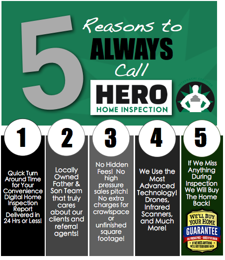 5 Reasons to Always Call Hero Home Inspection